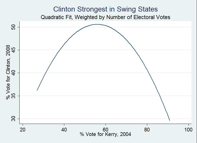 Swingstates_3